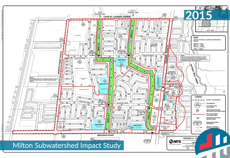 An engineering drawing of a Subwatershed Impact Study